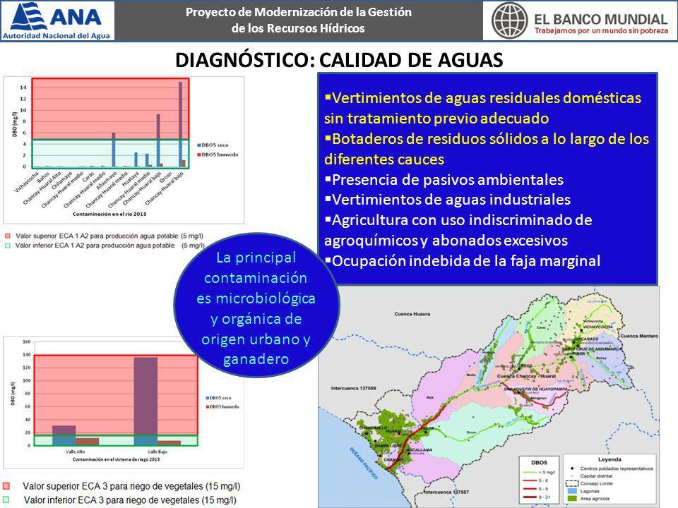 Proyecto de Modernización de la Gestión de los Recursos Hídricos DIAGNÓSTICO: CALIDAD DE AGUAS Vertimientos de aguas residuales domésticas sin tratami
