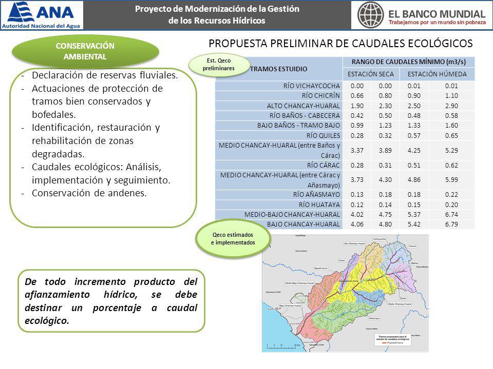 Proyecto de Modernización de la Gestión de los Recursos Hídricos -Declaración de reservas fluviales. -Actuaciones de protección de tramos bien conserv