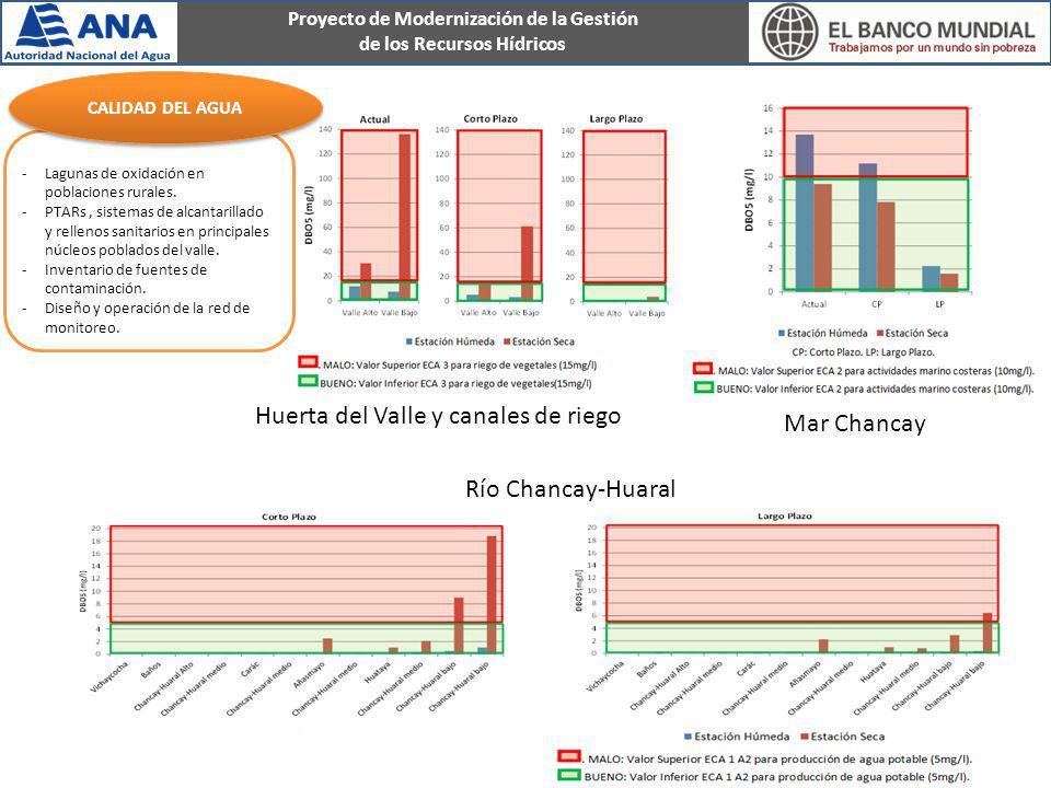 Proyecto de Modernización de la Gestión de los Recursos Hídricos -Lagunas de oxidación en poblaciones rurales. -PTARs, sistemas de alcantarillado y re