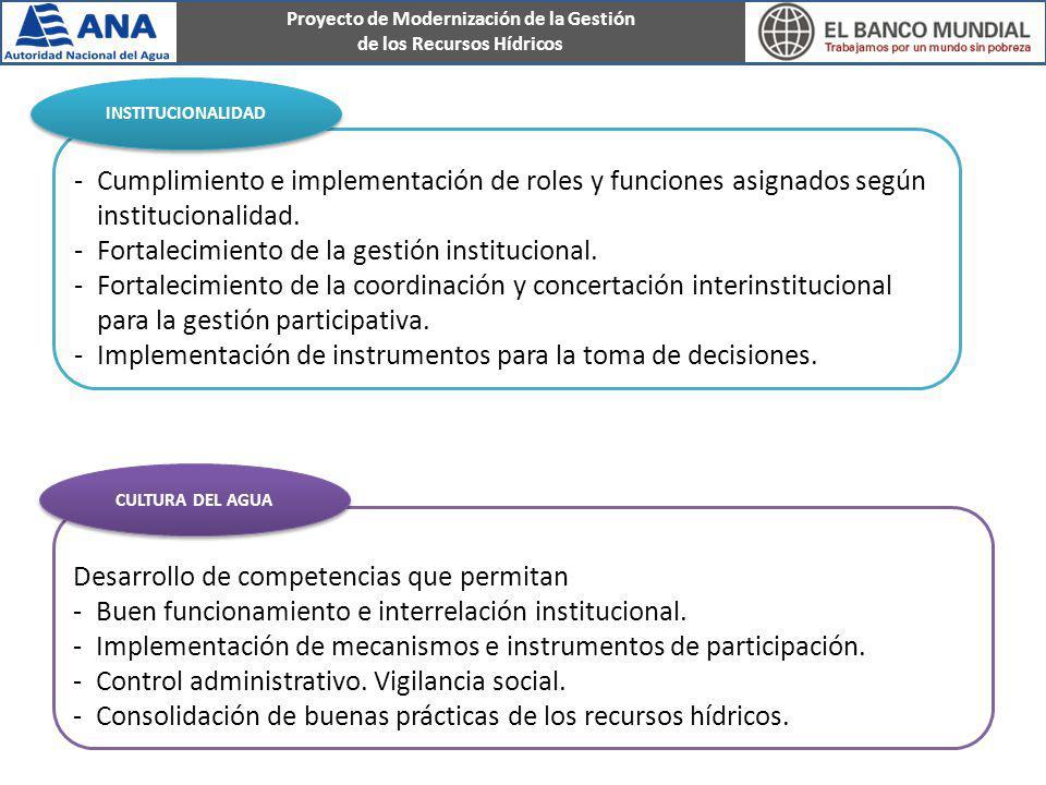Proyecto de Modernización de la Gestión de los Recursos Hídricos -Cumplimiento e implementación de roles y funciones asignados según institucionalidad