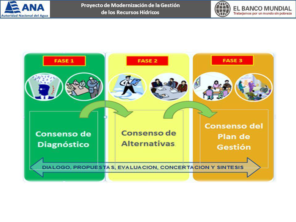 Proyecto de Modernización de la Gestión de los Recursos Hídricos -Falta de figuras de protección -Aprovechamientos no sujetos a supervisión.
