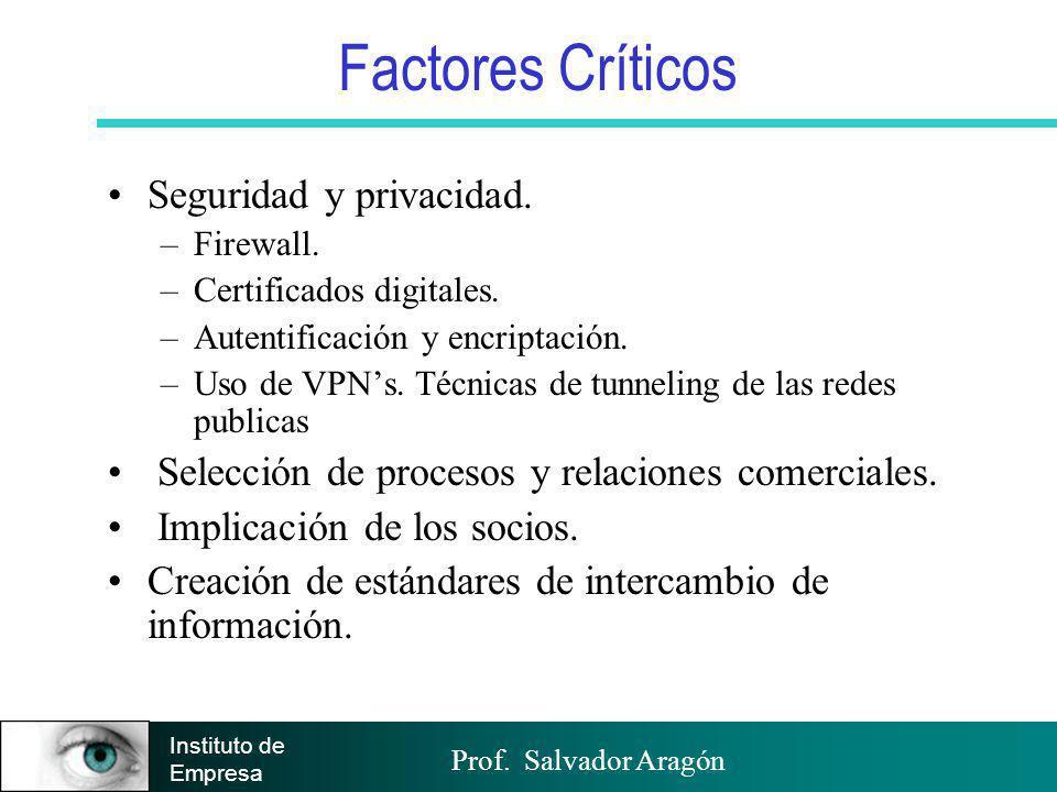 Prof. Salvador Aragón Instituto de Empresa Factores Críticos Seguridad y privacidad. –Firewall. –Certificados digitales. –Autentificación y encriptaci