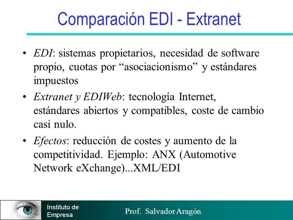 Prof. Salvador Aragón Instituto de Empresa Comparación EDI - Extranet EDI: sistemas propietarios, necesidad de software propio, cuotas por asociacioni