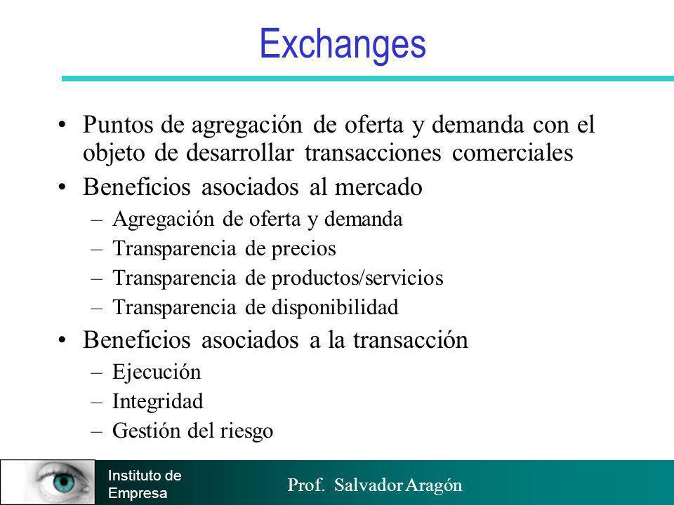 Prof. Salvador Aragón Instituto de Empresa Exchanges Puntos de agregación de oferta y demanda con el objeto de desarrollar transacciones comerciales B