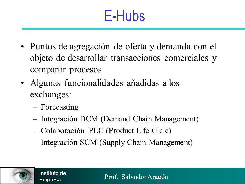 Prof. Salvador Aragón Instituto de Empresa E-Hubs Puntos de agregación de oferta y demanda con el objeto de desarrollar transacciones comerciales y co