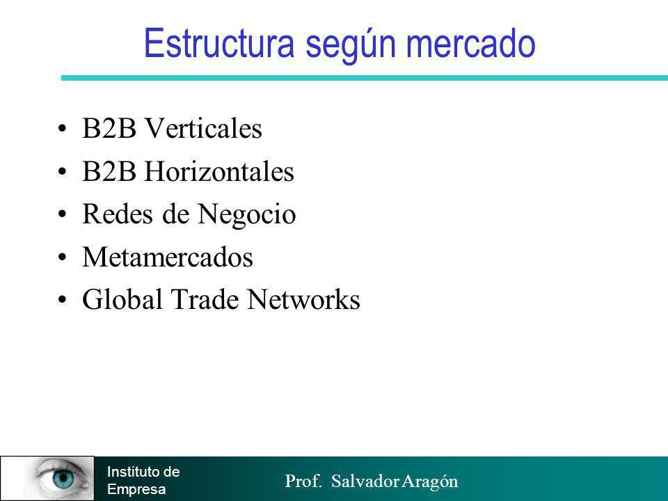 Prof. Salvador Aragón Instituto de Empresa Estructura según mercado B2B Verticales B2B Horizontales Redes de Negocio Metamercados Global Trade Network
