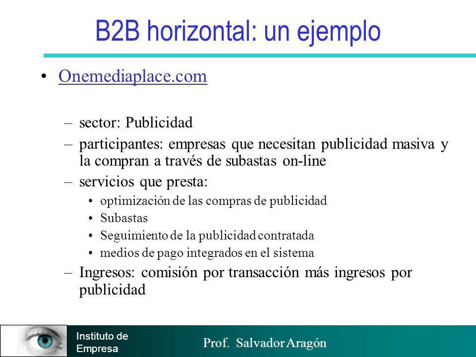 Prof. Salvador Aragón Instituto de Empresa B2B horizontal: un ejemplo Onemediaplace.comOnemediaplace.com –sector: Publicidad –participantes: empresas
