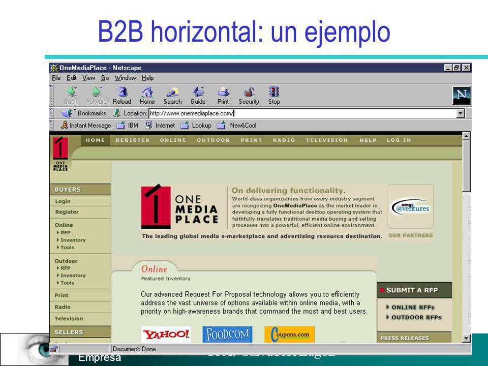Prof. Salvador Aragón Instituto de Empresa B2B horizontal: un ejemplo