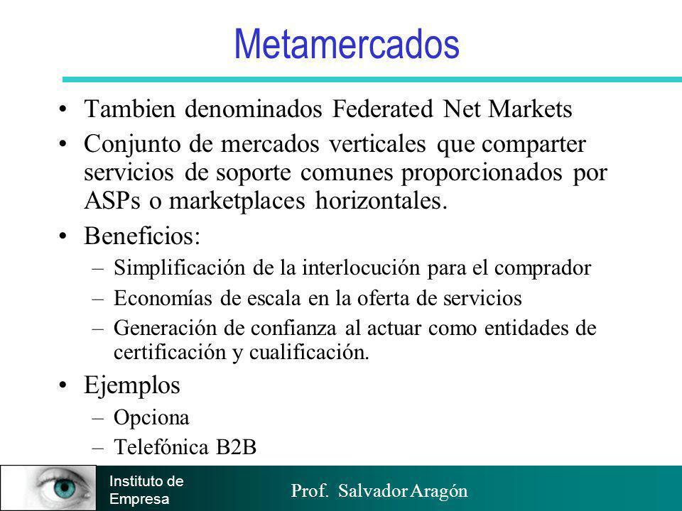 Prof. Salvador Aragón Instituto de Empresa Metamercados Tambien denominados Federated Net Markets Conjunto de mercados verticales que comparter servic