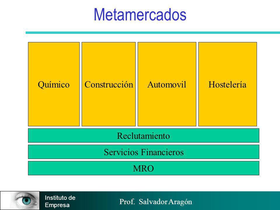 Prof. Salvador Aragón Instituto de Empresa Metamercados MRO Servicios Financieros Reclutamiento QuímicoConstrucciónAutomovilHostelería