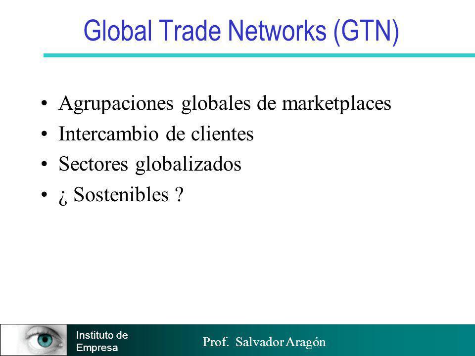 Prof. Salvador Aragón Instituto de Empresa Global Trade Networks (GTN) Agrupaciones globales de marketplaces Intercambio de clientes Sectores globaliz
