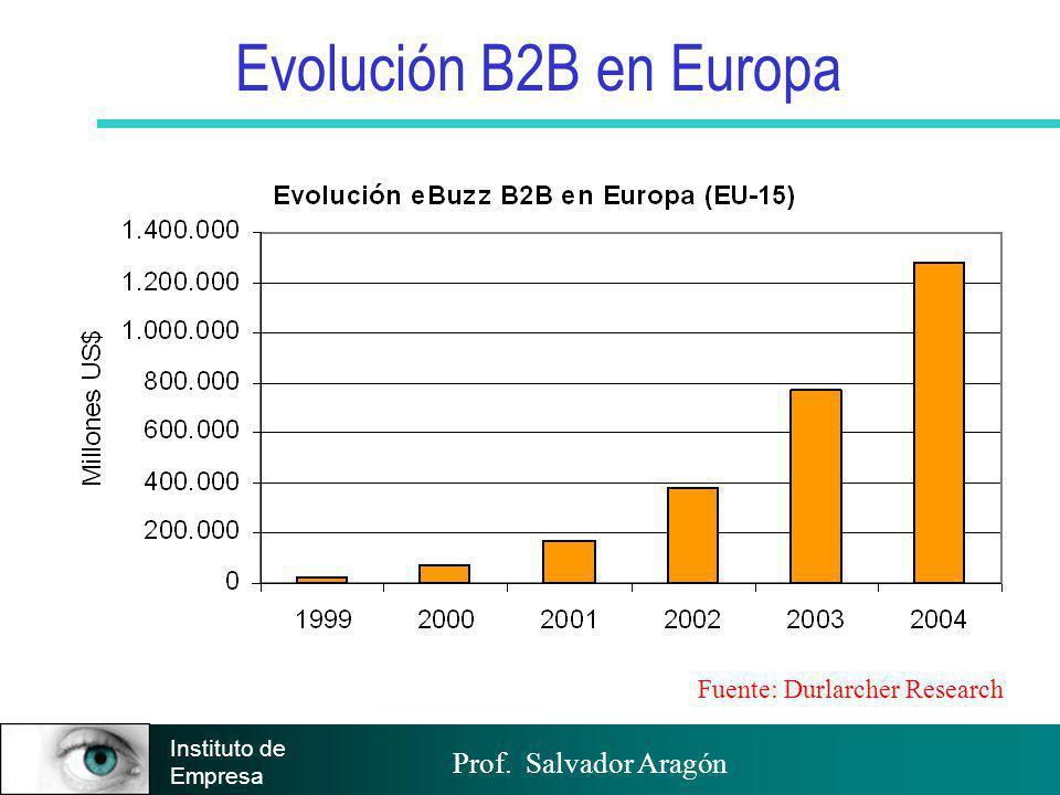 Prof. Salvador Aragón Instituto de Empresa Evolución B2B en Europa Fuente: Durlarcher Research