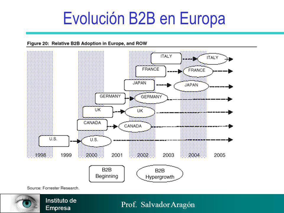 Prof. Salvador Aragón Instituto de Empresa Evolución B2B en Europa