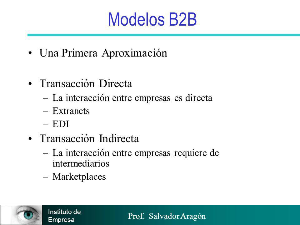 Prof. Salvador Aragón Instituto de Empresa Modelos B2B Una Primera Aproximación Transacción Directa –La interacción entre empresas es directa –Extrane