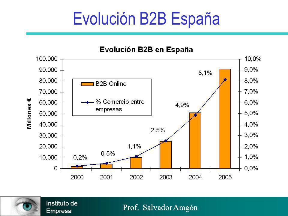 Prof. Salvador Aragón Instituto de Empresa Evolución B2B España