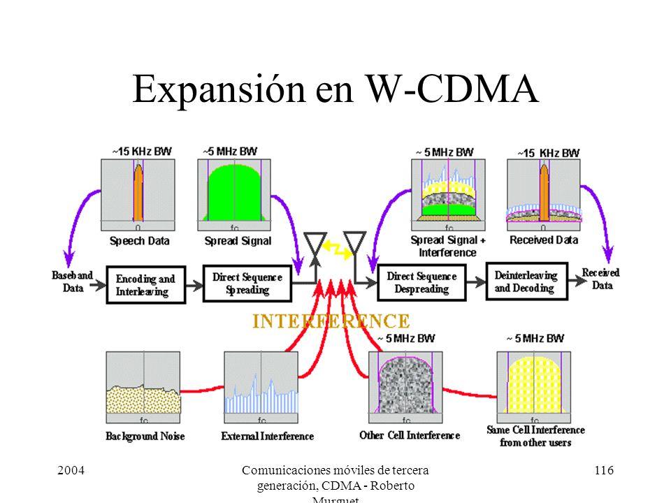 2004Comunicaciones móviles de tercera generación, CDMA - Roberto Murguet 116 Expansión en W-CDMA