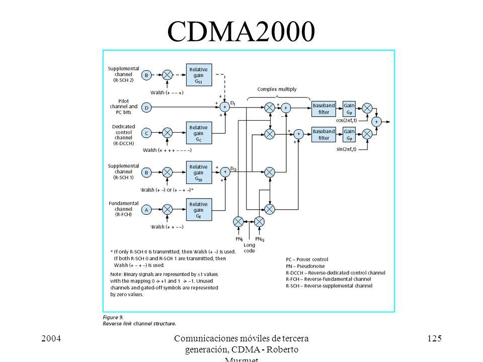 2004Comunicaciones móviles de tercera generación, CDMA - Roberto Murguet 125 CDMA2000