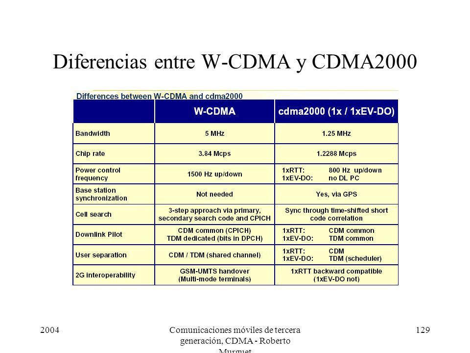 2004Comunicaciones móviles de tercera generación, CDMA - Roberto Murguet 129 Diferencias entre W-CDMA y CDMA2000