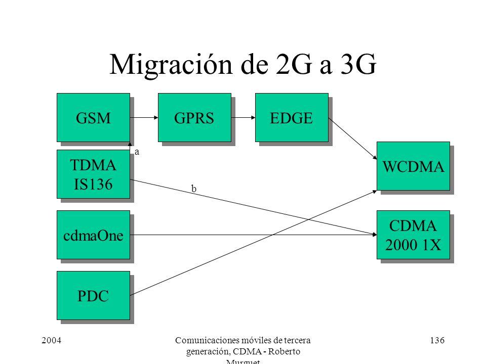 2004Comunicaciones móviles de tercera generación, CDMA - Roberto Murguet 136 Migración de 2G a 3G TDMA IS136 TDMA IS136 GSM cdmaOne PDC GPRS EDGE WCDMA CDMA 2000 1X CDMA 2000 1X a b