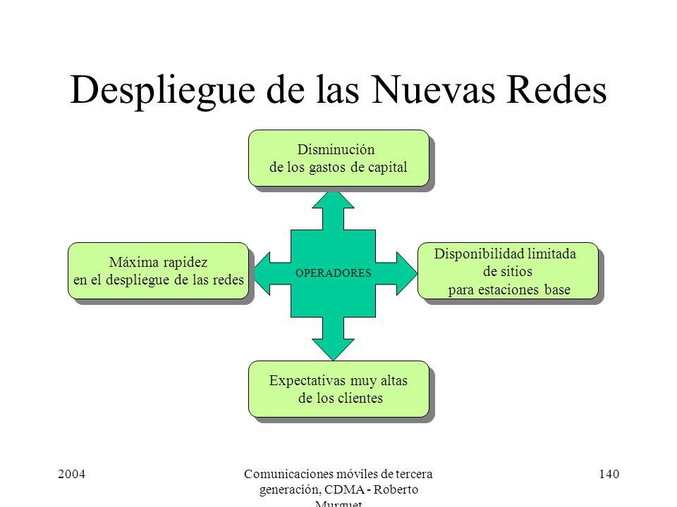 2004Comunicaciones móviles de tercera generación, CDMA - Roberto Murguet 140 Despliegue de las Nuevas Redes OPERADORES Disponibilidad limitada de siti