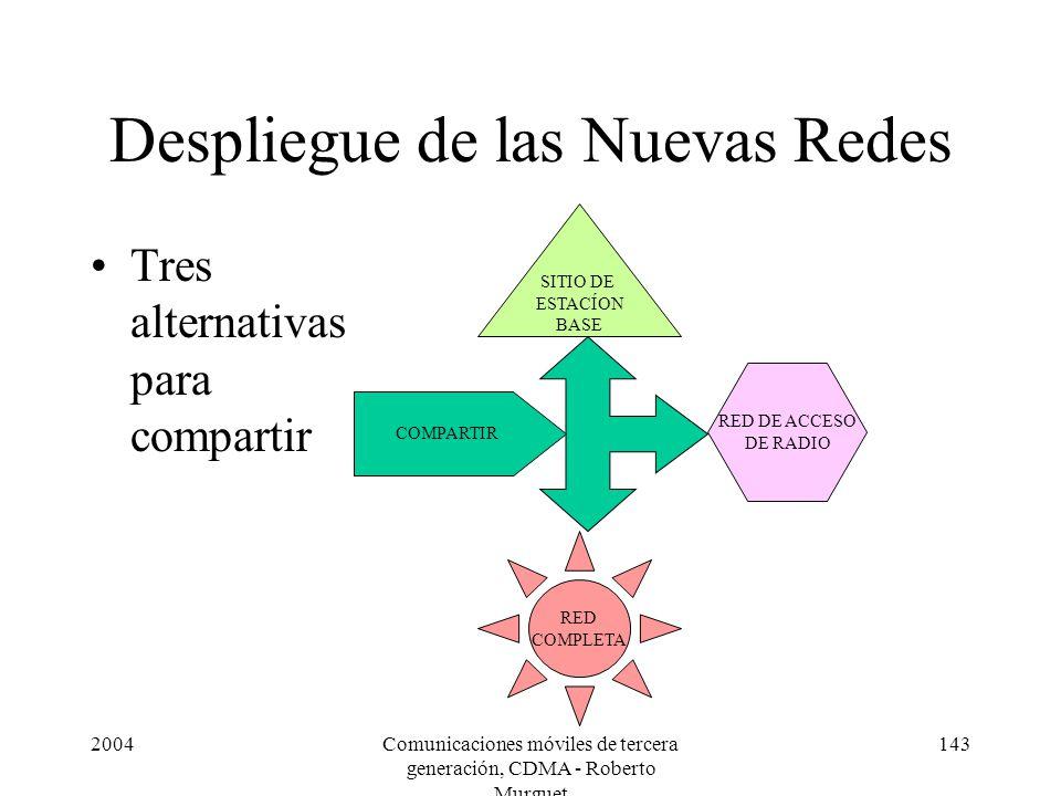 2004Comunicaciones móviles de tercera generación, CDMA - Roberto Murguet 143 Despliegue de las Nuevas Redes Tres alternativas para compartir SITIO DE ESTACÍON BASE RED DE ACCESO DE RADIO RED COMPLETA COMPARTIR