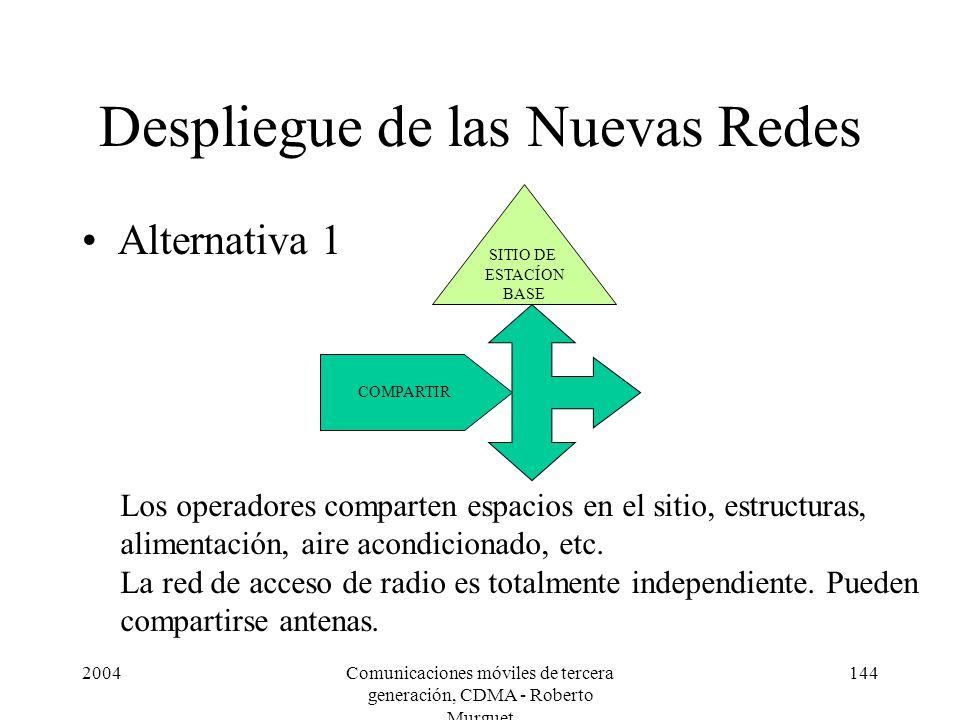 2004Comunicaciones móviles de tercera generación, CDMA - Roberto Murguet 144 Despliegue de las Nuevas Redes Alternativa 1 SITIO DE ESTACÍON BASE COMPA