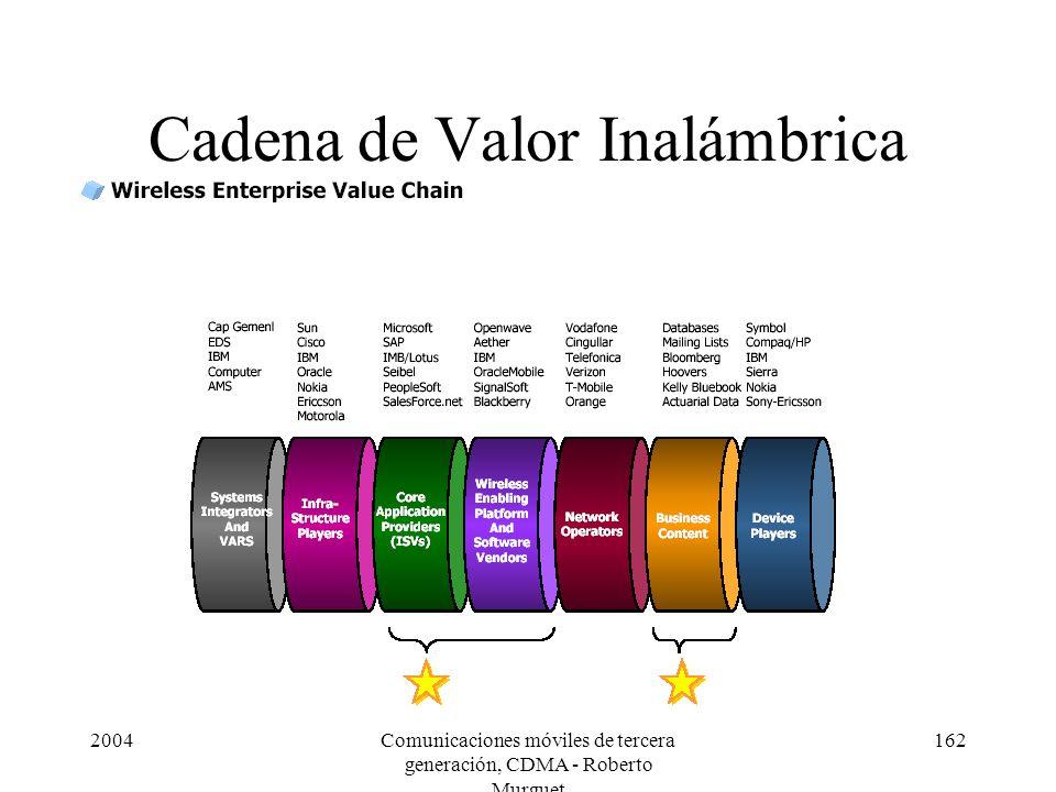 2004Comunicaciones móviles de tercera generación, CDMA - Roberto Murguet 162 Cadena de Valor Inalámbrica