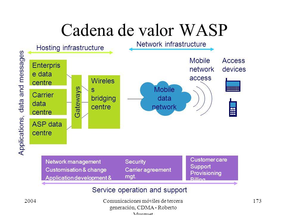 2004Comunicaciones móviles de tercera generación, CDMA - Roberto Murguet 173 Cadena de valor WASP Mobile data network Mobile network access Access devices Network infrastructure Network management Customisation & change Application development & mgt.