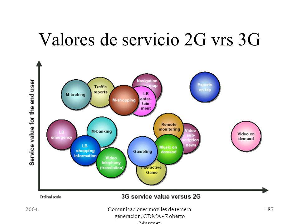 2004Comunicaciones móviles de tercera generación, CDMA - Roberto Murguet 187 Valores de servicio 2G vrs 3G