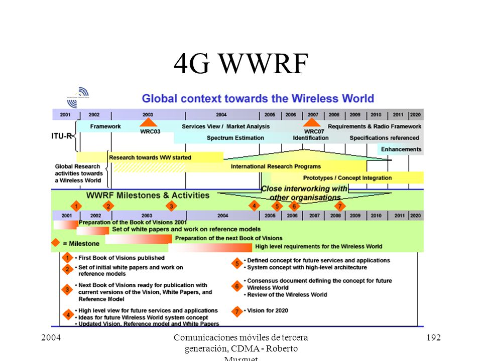2004Comunicaciones móviles de tercera generación, CDMA - Roberto Murguet 192 4G WWRF