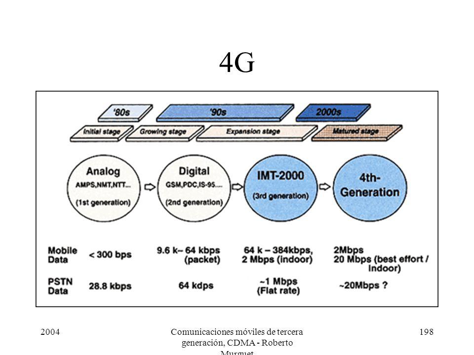 2004Comunicaciones móviles de tercera generación, CDMA - Roberto Murguet 198 4G