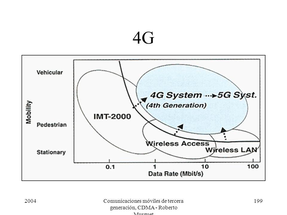 2004Comunicaciones móviles de tercera generación, CDMA - Roberto Murguet 199 4G