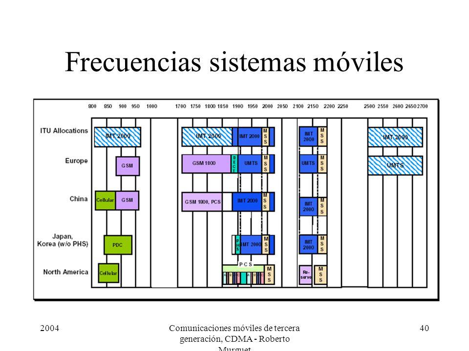 2004Comunicaciones móviles de tercera generación, CDMA - Roberto Murguet 40 Frecuencias sistemas móviles