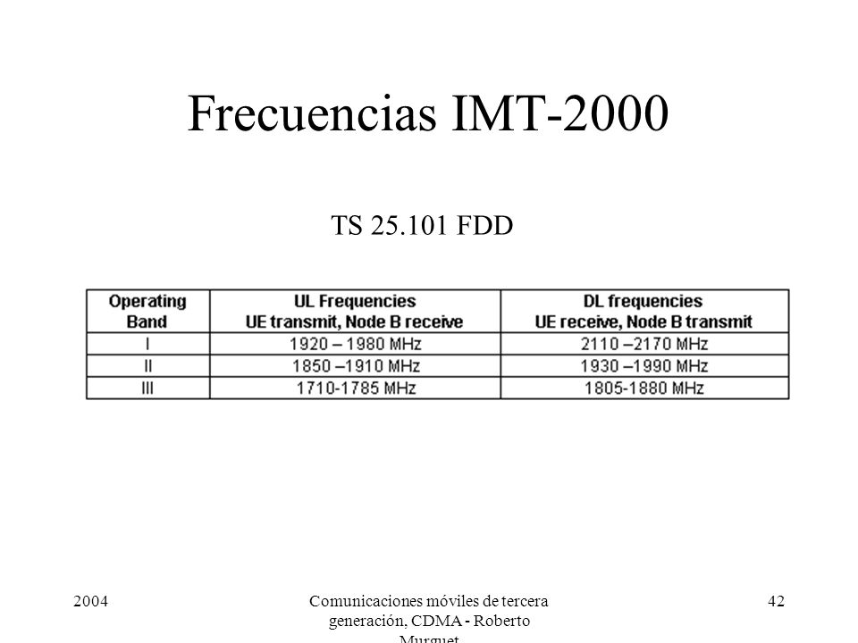 2004Comunicaciones móviles de tercera generación, CDMA - Roberto Murguet 42 Frecuencias IMT-2000 TS 25.101 FDD
