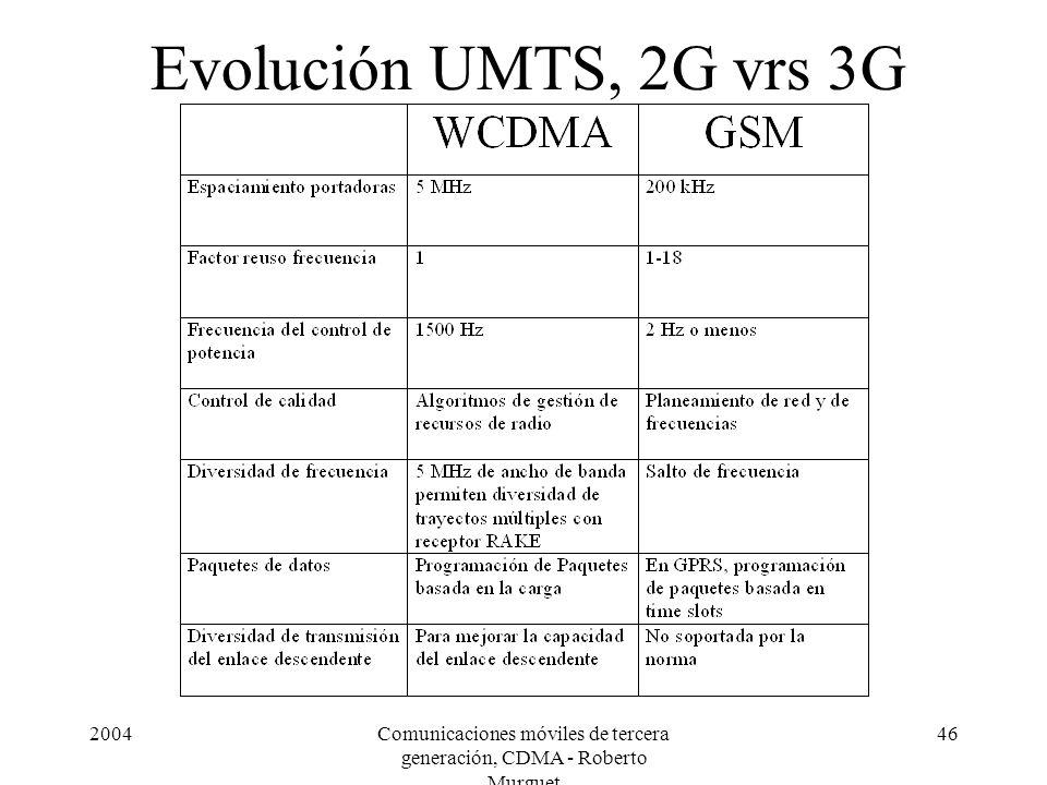 2004Comunicaciones móviles de tercera generación, CDMA - Roberto Murguet 46 Evolución UMTS, 2G vrs 3G