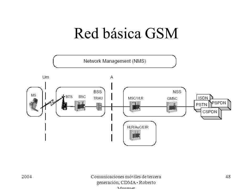 2004Comunicaciones móviles de tercera generación, CDMA - Roberto Murguet 48 Red básica GSM