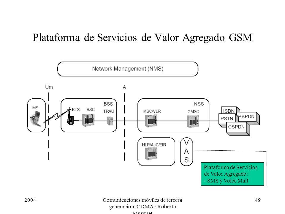 2004Comunicaciones móviles de tercera generación, CDMA - Roberto Murguet 49 Plataforma de Servicios de Valor Agregado GSM Plataforma de Servicios de Valor Agregado: - SMS y Voice Mail