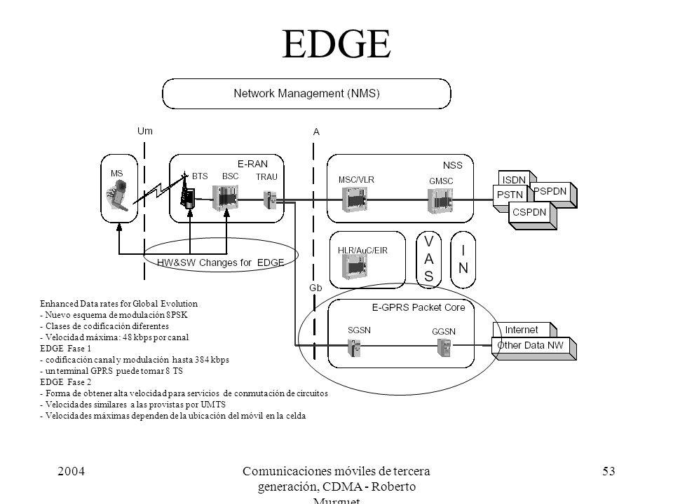 2004Comunicaciones móviles de tercera generación, CDMA - Roberto Murguet 53 EDGE Enhanced Data rates for Global Evolution - Nuevo esquema de modulación 8PSK - Clases de codificación diferentes - Velocidad máxima: 48 kbps por canal EDGE Fase 1 - codificación canal y modulación hasta 384 kbps - un terminal GPRS puede tomar 8 TS EDGE Fase 2 - Forma de obtener alta velocidad para servicios de conmutación de circuitos - Velocidades similares a las provistas por UMTS - Velocidades máximas dependen de la ubicación del móvil en la celda