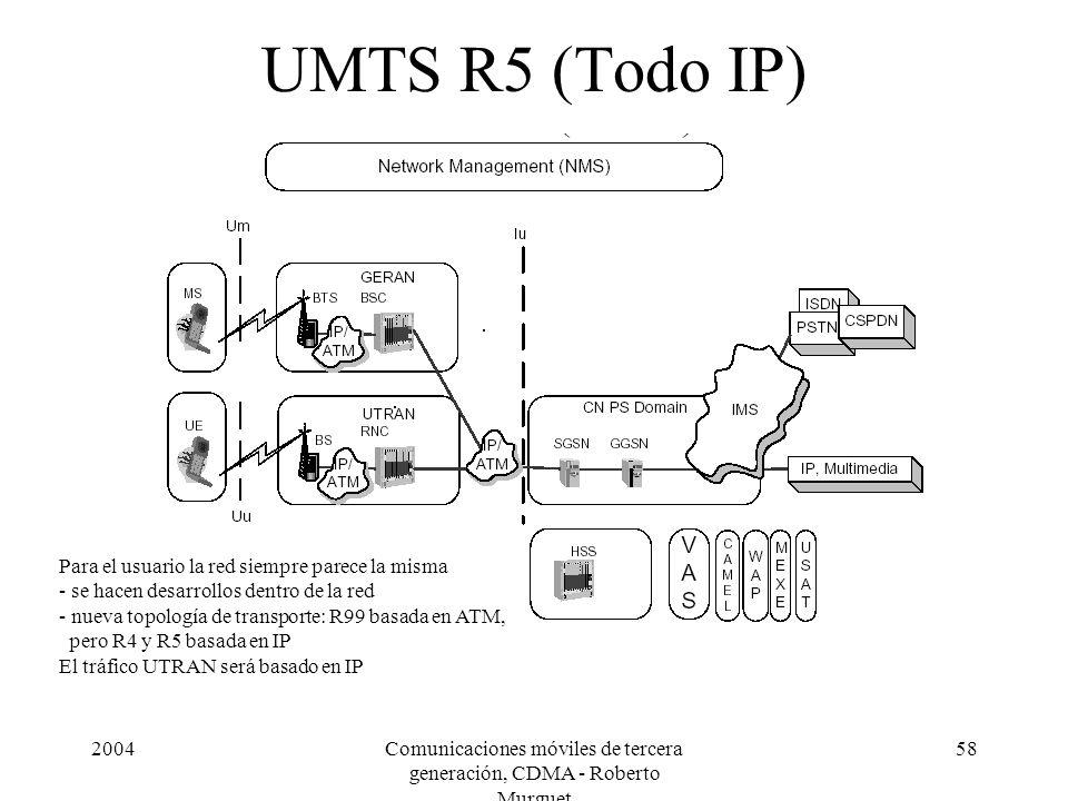 2004Comunicaciones móviles de tercera generación, CDMA - Roberto Murguet 58 UMTS R5 (Todo IP) Para el usuario la red siempre parece la misma - se hacen desarrollos dentro de la red - nueva topología de transporte: R99 basada en ATM, pero R4 y R5 basada en IP El tráfico UTRAN será basado en IP