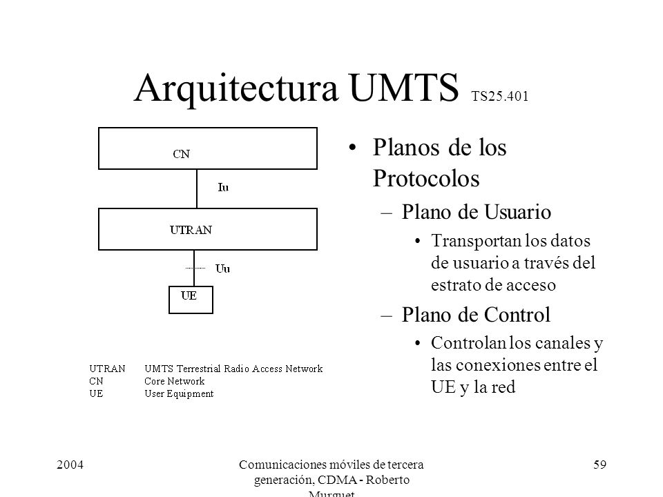 2004Comunicaciones móviles de tercera generación, CDMA - Roberto Murguet 59 Arquitectura UMTS TS25.401 Planos de los Protocolos –Plano de Usuario Transportan los datos de usuario a través del estrato de acceso –Plano de Control Controlan los canales y las conexiones entre el UE y la red