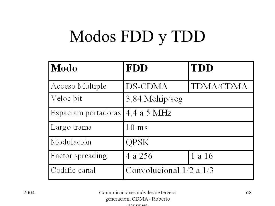2004Comunicaciones móviles de tercera generación, CDMA - Roberto Murguet 68 Modos FDD y TDD