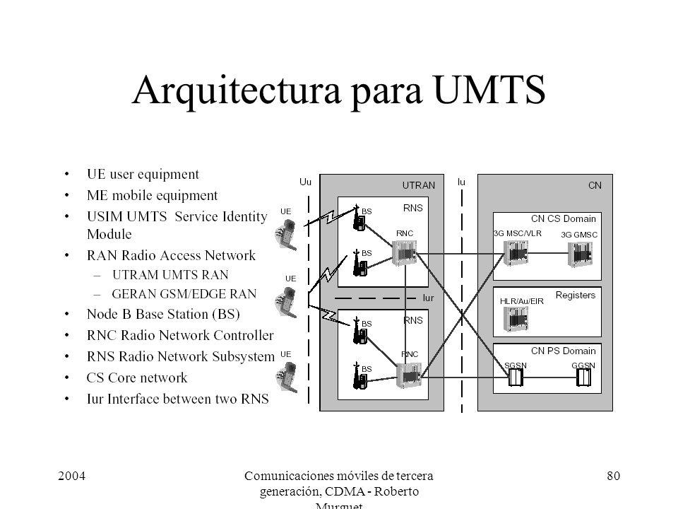 2004Comunicaciones móviles de tercera generación, CDMA - Roberto Murguet 80 Arquitectura para UMTS