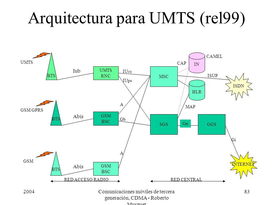 2004Comunicaciones móviles de tercera generación, CDMA - Roberto Murguet 83 Arquitectura para UMTS (rel99) UMTS GSM/GPRS GSM BTS UMTS RNC GSM BSC Iub Abis MSC SGSGGS HLR IN ISDN INTERNET IUcs IUps A Gb A MAP Gn Gi ISUP RED ACCESO RADIORED CENTRAL CAMEL CAP