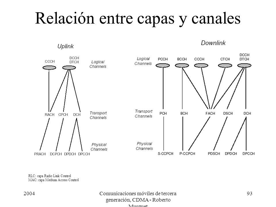 2004Comunicaciones móviles de tercera generación, CDMA - Roberto Murguet 93 Relación entre capas y canales RLC: capa Radio Link Control MAC: capa Medi