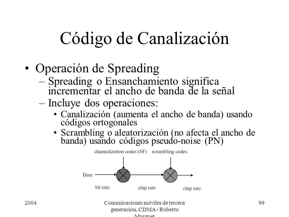 2004Comunicaciones móviles de tercera generación, CDMA - Roberto Murguet 99 Código de Canalización Operación de Spreading –Spreading o Ensanchamiento