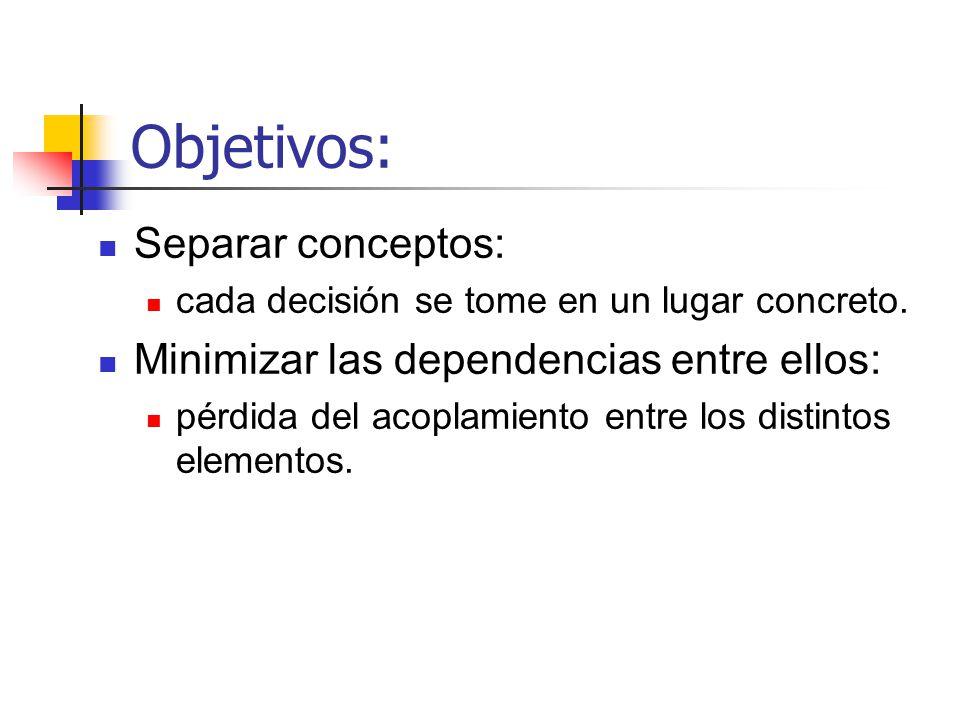 Objetivos: Separar conceptos: cada decisión se tome en un lugar concreto. Minimizar las dependencias entre ellos: pérdida del acoplamiento entre los d