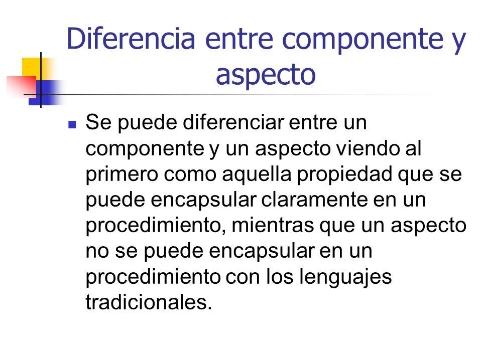 Diferencia entre componente y aspecto Se puede diferenciar entre un componente y un aspecto viendo al primero como aquella propiedad que se puede enca