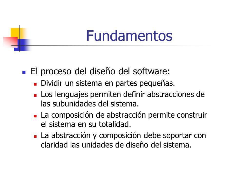 Fundamentos El proceso del diseño del software: Dividir un sistema en partes pequeñas. Los lenguajes permiten definir abstracciones de las subunidades