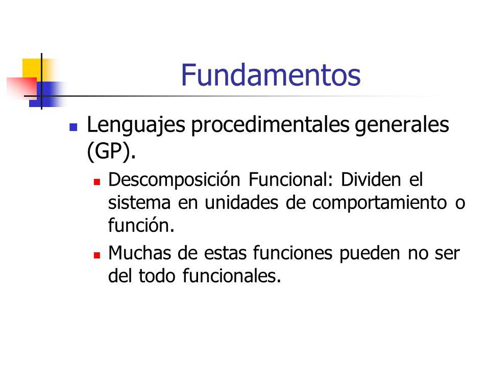 Fundamentos Lenguajes procedimentales generales (GP). Descomposición Funcional: Dividen el sistema en unidades de comportamiento o función. Muchas de