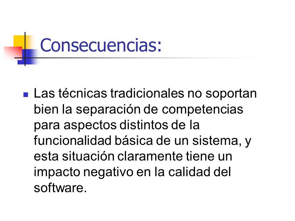 Consecuencias: Las técnicas tradicionales no soportan bien la separación de competencias para aspectos distintos de la funcionalidad básica de un sist